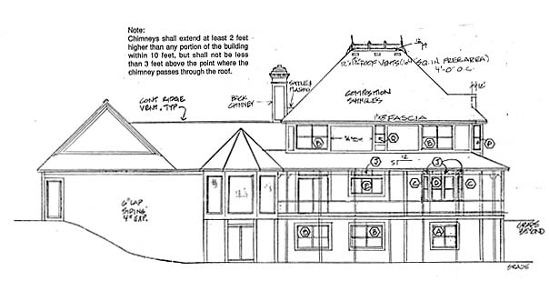 Victorian House Plan 10689 with 5 Beds, 4 Baths, 2 Car Garage Rear Elevation