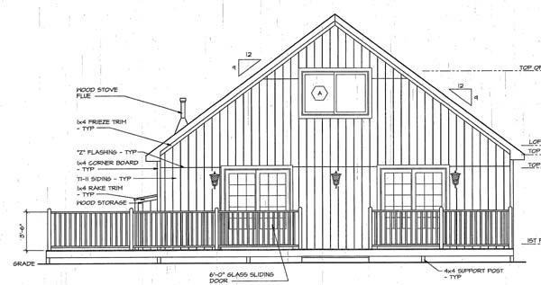 Bungalow, Cabin House Plan 20001 with 2 Beds, 1 Baths Rear Elevation